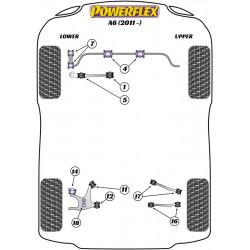 Powerflex Hátsó fogasrúd külső szilent Audi A6 (2011 - )