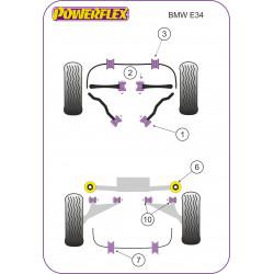 Powerflex Hátsó, bölcső szilent BMW E34 5 Series (1988 - 1996)