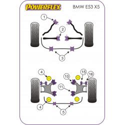 Powerflex Hátsó tengely integrált lengőkar belső szilent BMW E53 X5 (1999-2006)