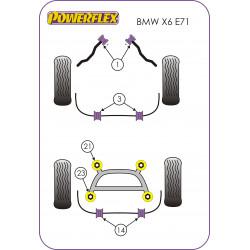 Powerflex Első stabilizátor szilent BMW E71 X6 (2007-)