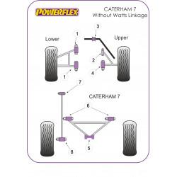 Powerflex Zadný Első-felső lengőkar szilent Caterham 7