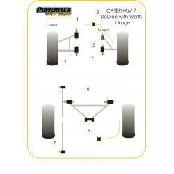 """Powerflex DeDion """"A"""" keret, középső szilent Caterham 7"""